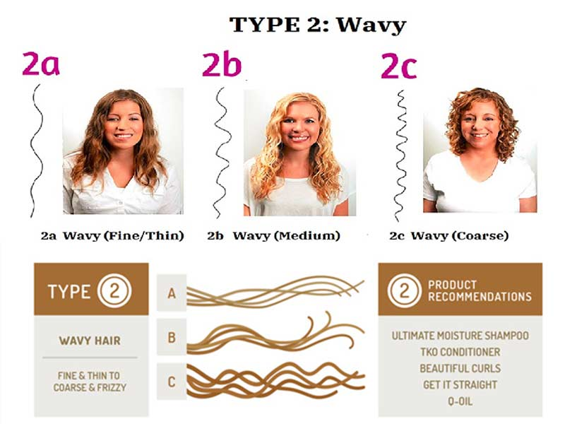Natural Hair Types: Get Yourself Covered Once And For All